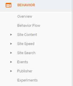 Google Analytics - Behaviuor