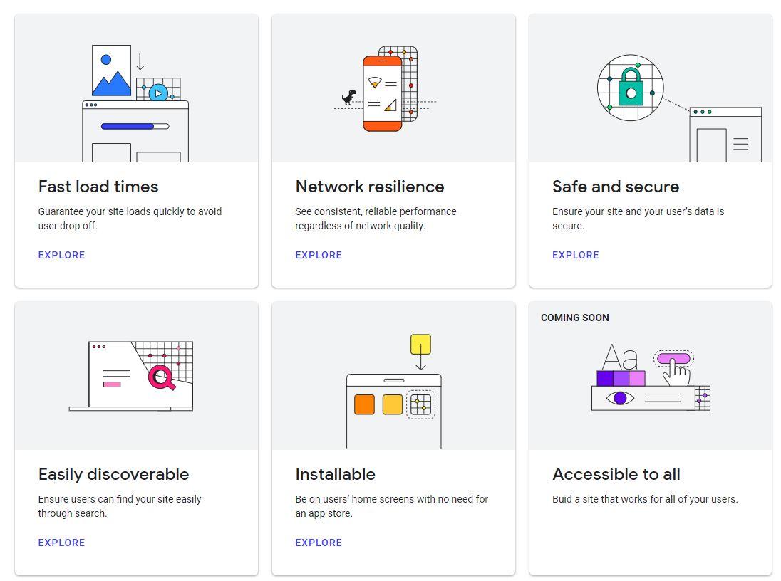 Google Web Dev Learn Topics