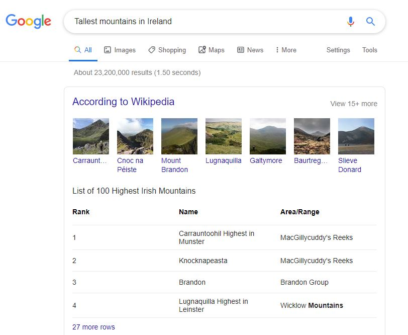 Google Table Snippet